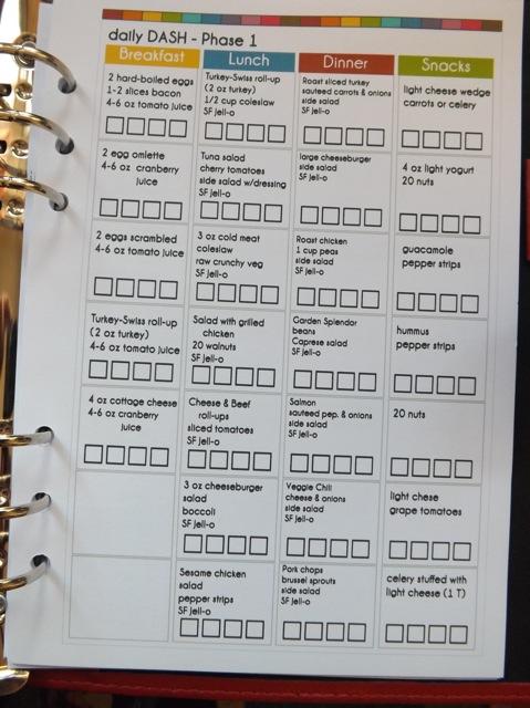 Dash Diet Printable Related Keywords - Dash Diet Printable ...